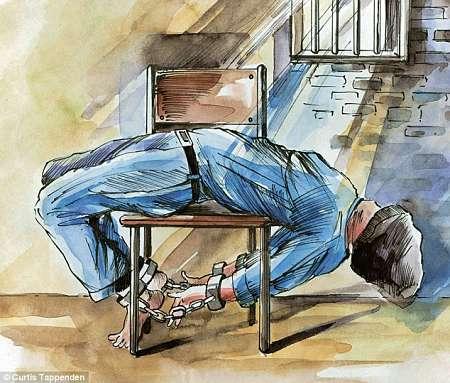 Le « shabeh », l'une des tortures les plus communément utilisées par les bourreaux d'Israël contre les détenus palestiniens