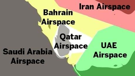 Le clash saoudo-qatari - Le Qatar et l'Iran l'emportent – Les princes saoudien et émirati perdent la face