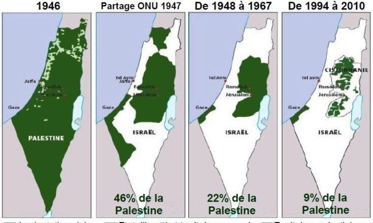 Quel territoire Israël occupe-t-il réellement ?